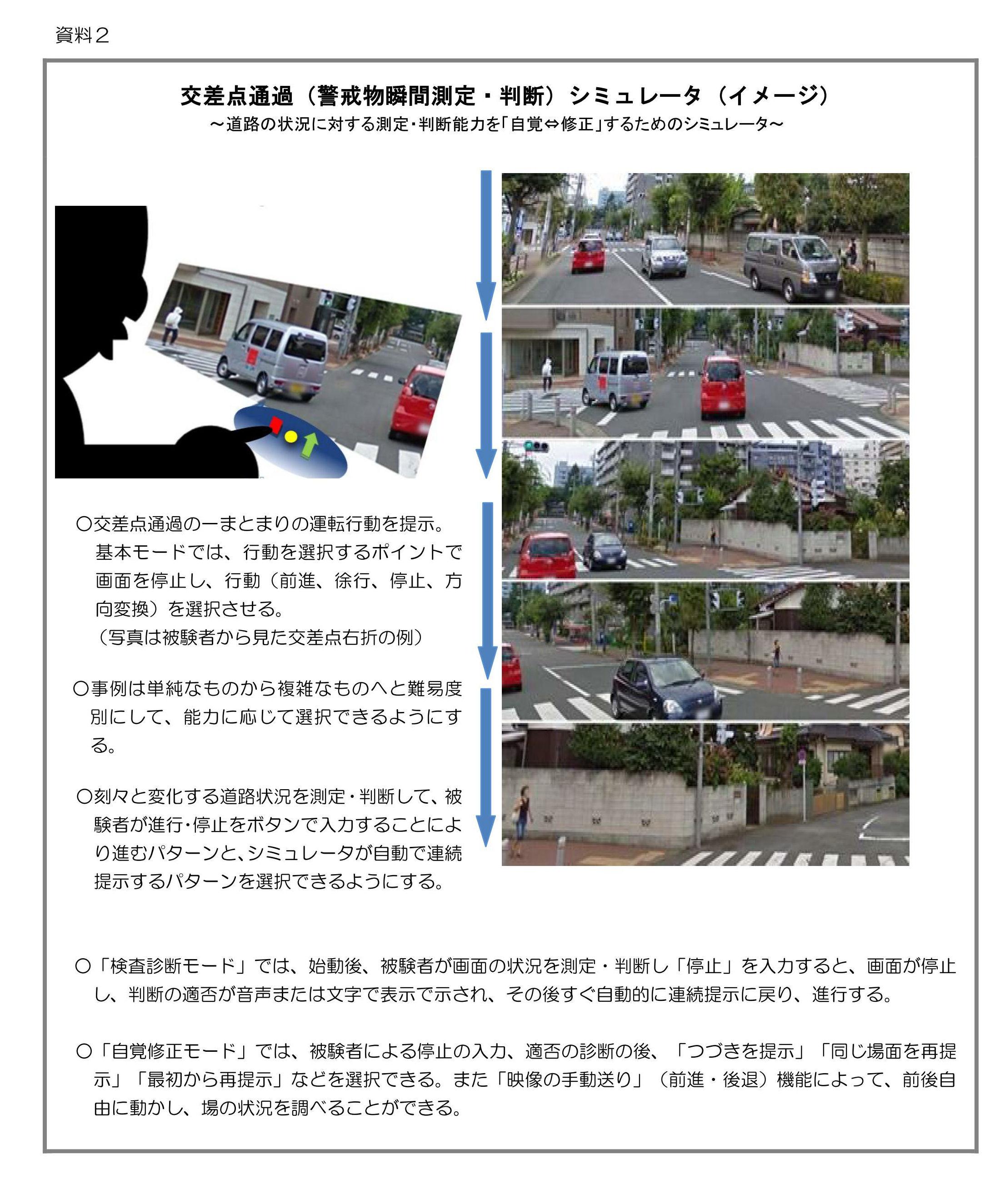 資料2 交差点通過(警戒物瞬間測定・判断)シミュレータのイメージ